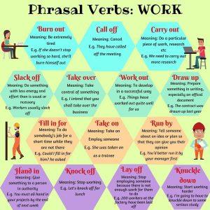bài tập về cụm động từ