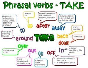 bài tập phrasal verb